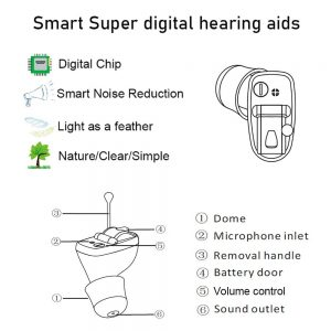 Invisible Hearing Aid Ear Hearing Device CIC Hearing Aid Mini Sound Amplifier Hearing Aids Hearing Amplifier for The Elderly