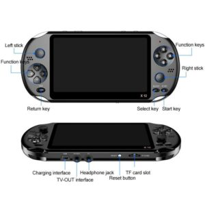 2020 NEW 5.1 Inch X12 8GB Retro Classic Game Console Handheld Portable Gamepad 10000 Built-in Games For Games For BOY GIFT